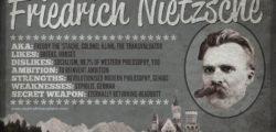 Фридрих Ницше : Правило едно — Не се тревожи за дреболии. Правило две — Всички неща са дреболии.